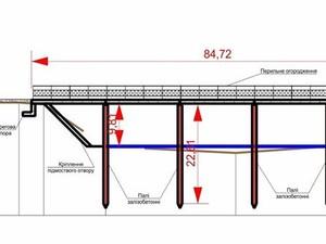 Один из вариантов проекта моста