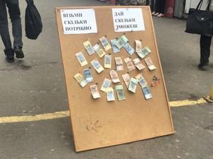 денежная доска киев